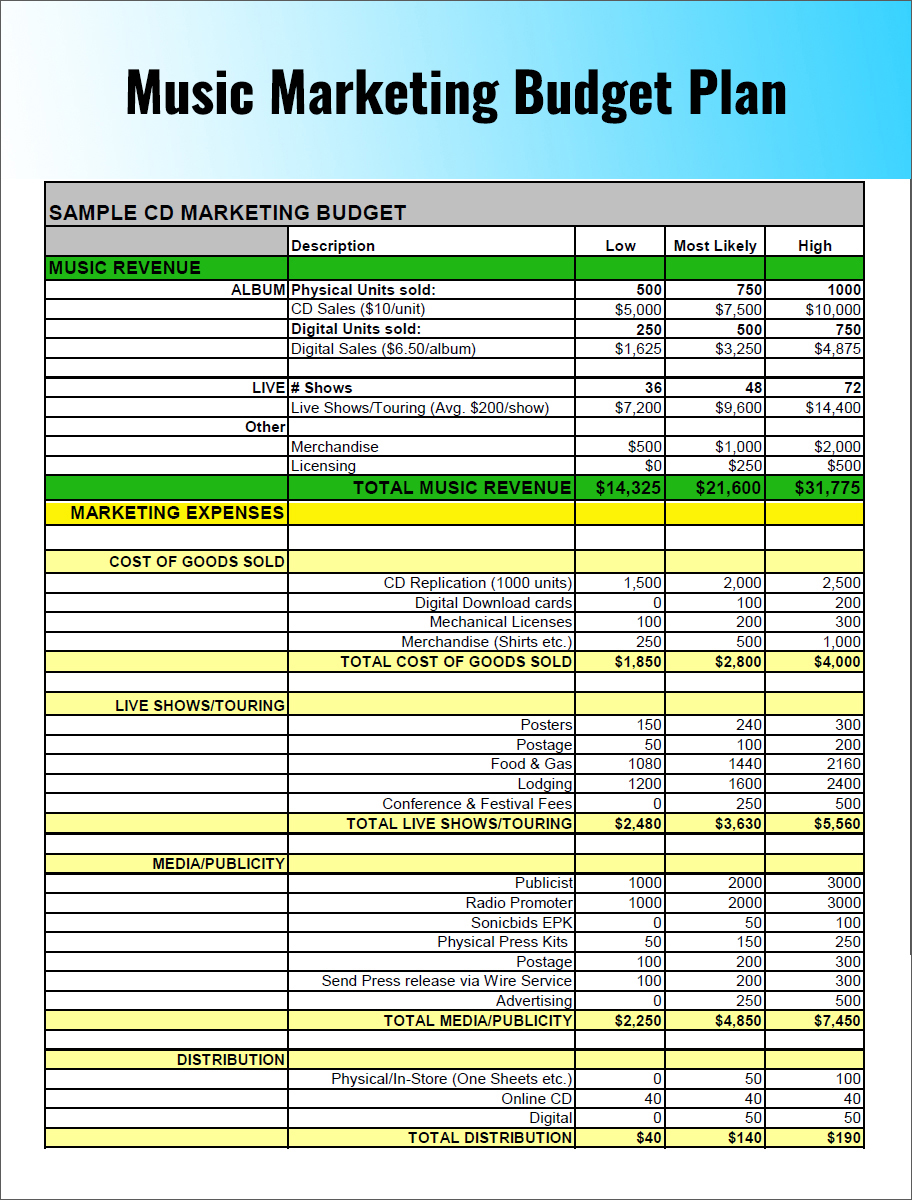 Business Marketing Plan Template - Word Document