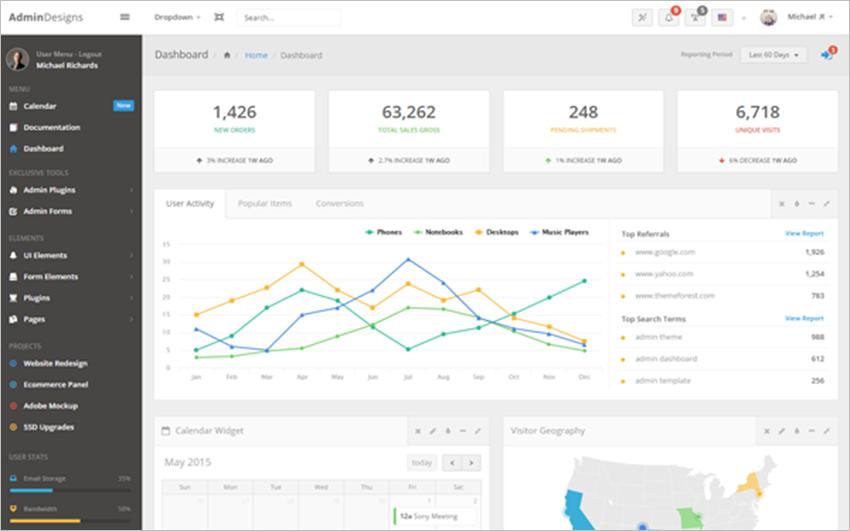Admin & Dashboard Bootstrap Theme