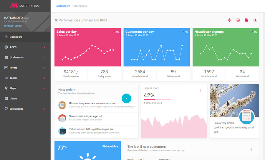 16 bootstrap admin dashboard templates free premium templates. Black Bedroom Furniture Sets. Home Design Ideas