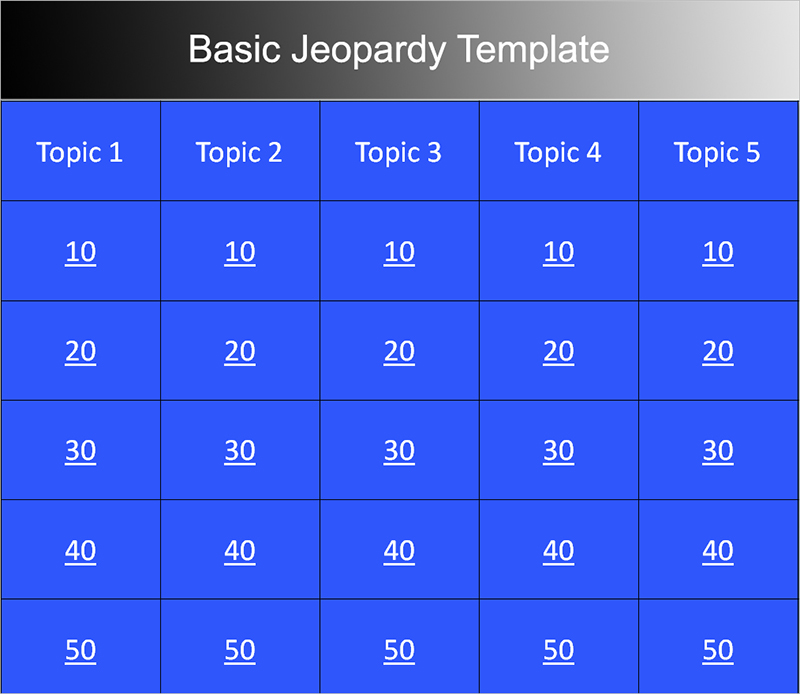 Basic Jeopardy Template