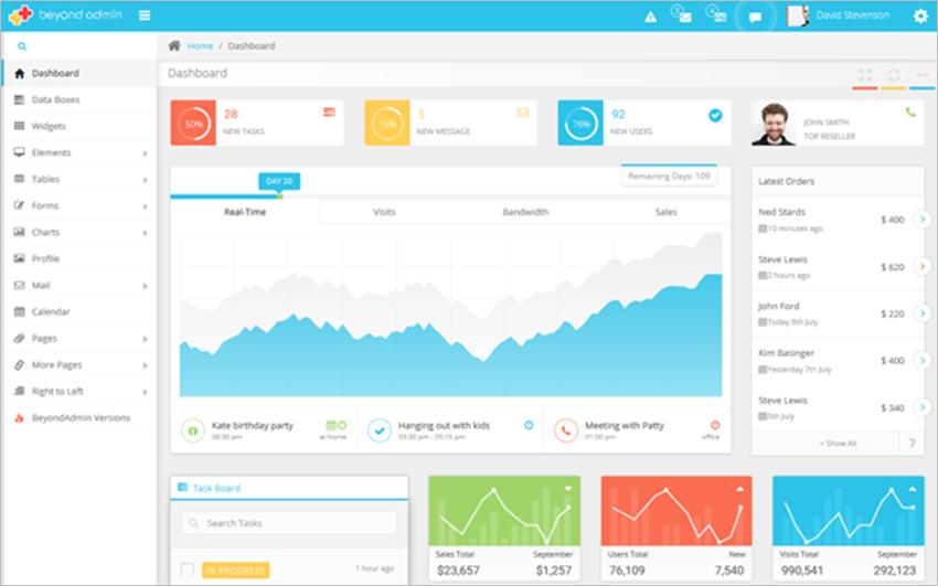 Bootstrap Multi Platform Admin App