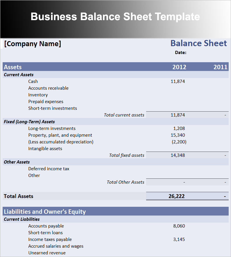 Business Balance Sheet Template