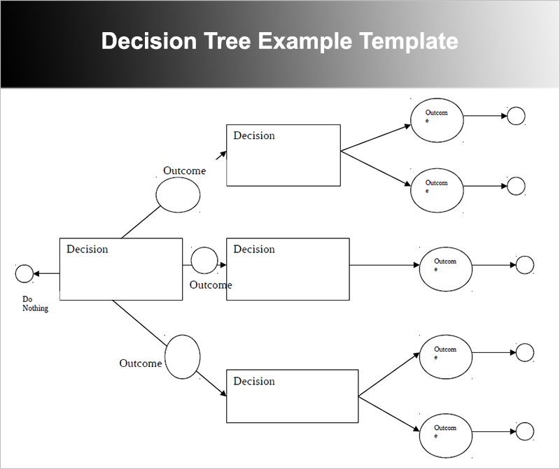Pin tree template on pinterest for Blank decision tree template
