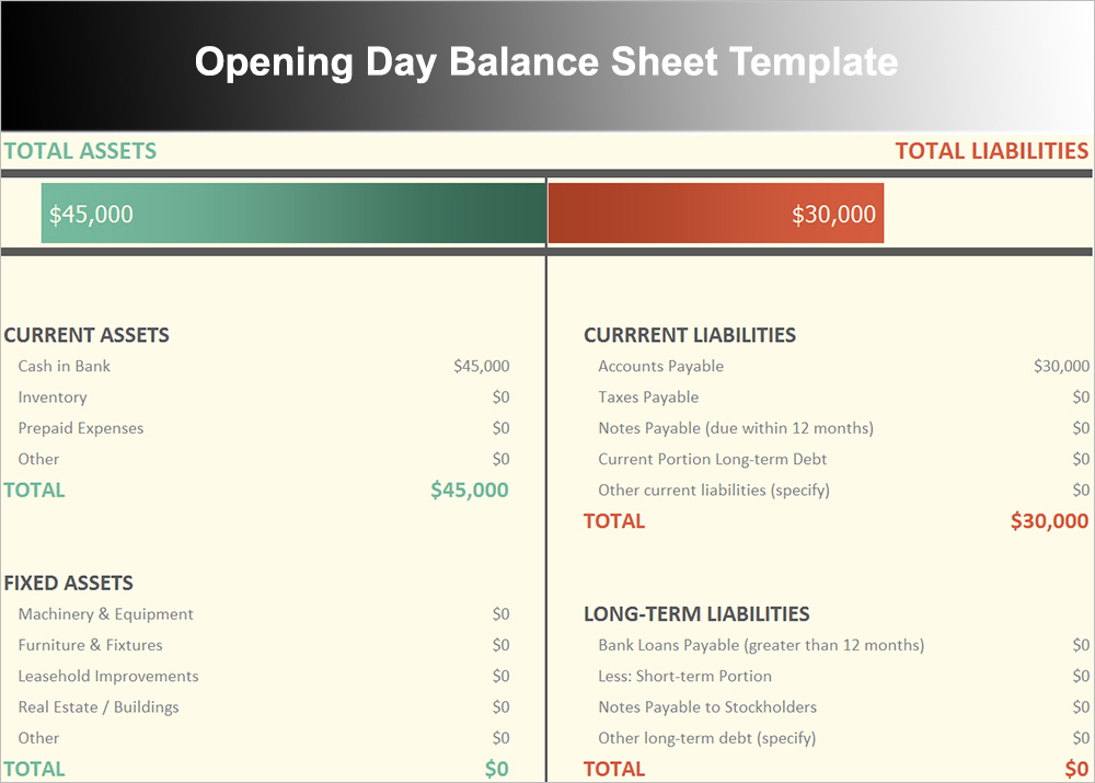10 balance sheet template free word excel pdf formats