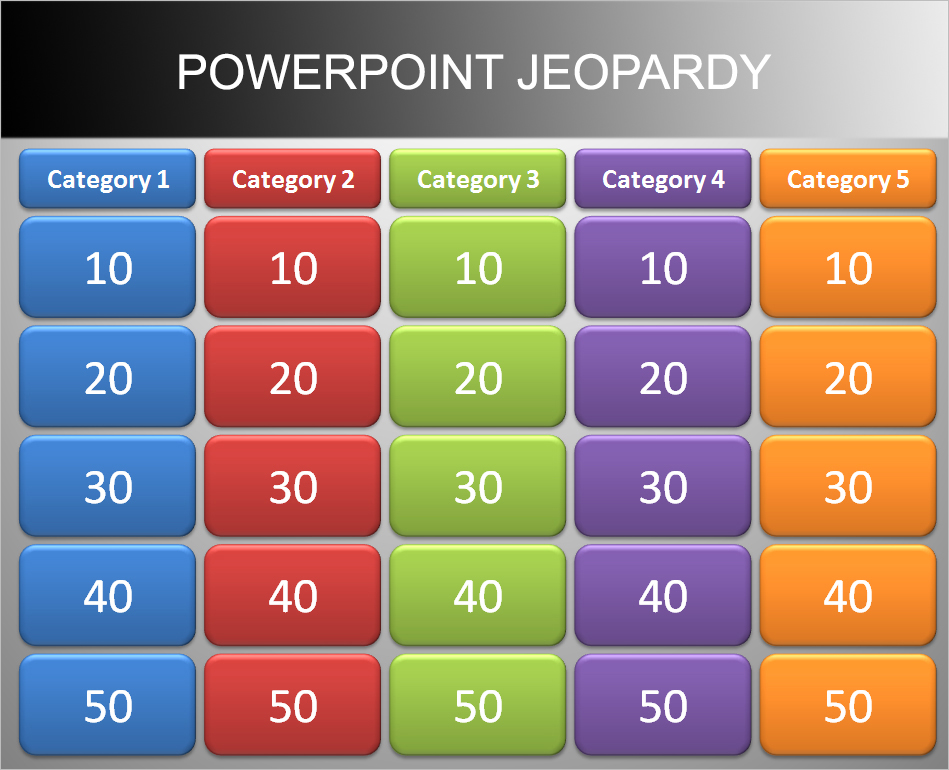 Jeopardy Powerpoint Templates - Free Ppt, Pptx Documents