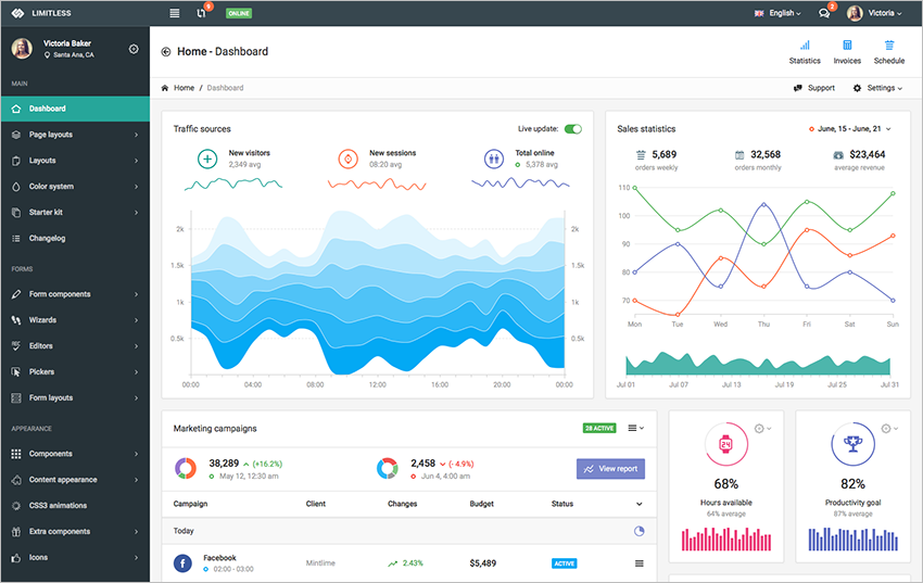 Responsive & Retina Ready Bootstrap Dashboard Template