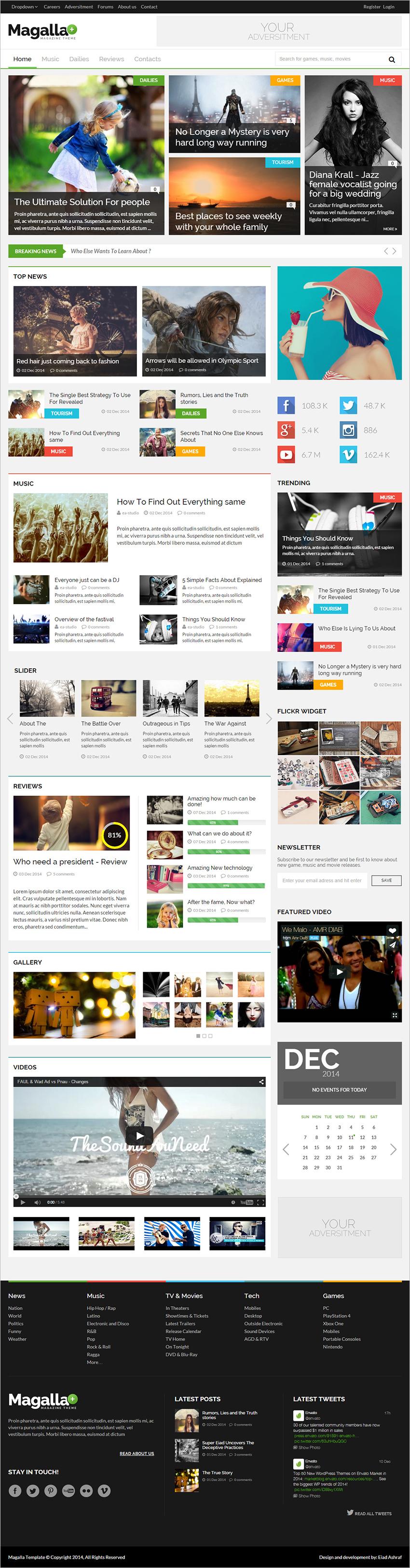 SEO Optimized Business Blog