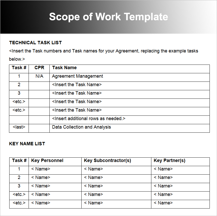 10 scope of work templates free word pdf excel doc formats With it scope of work template