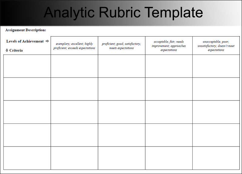 Analytic Rubric Template ed