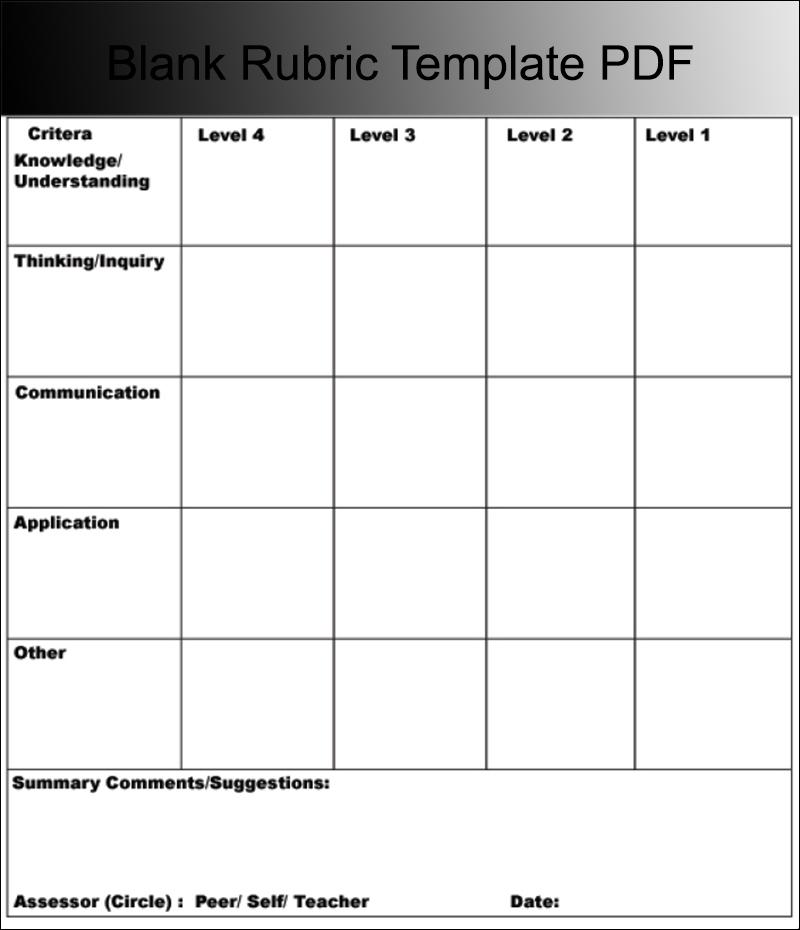 Blank Rubric Template PDF