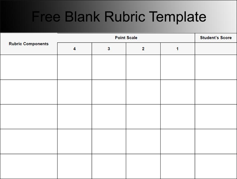 Free Blank Rubric Template