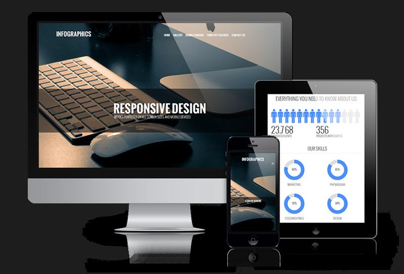 Fully Responsive Portfolio Drupal Template