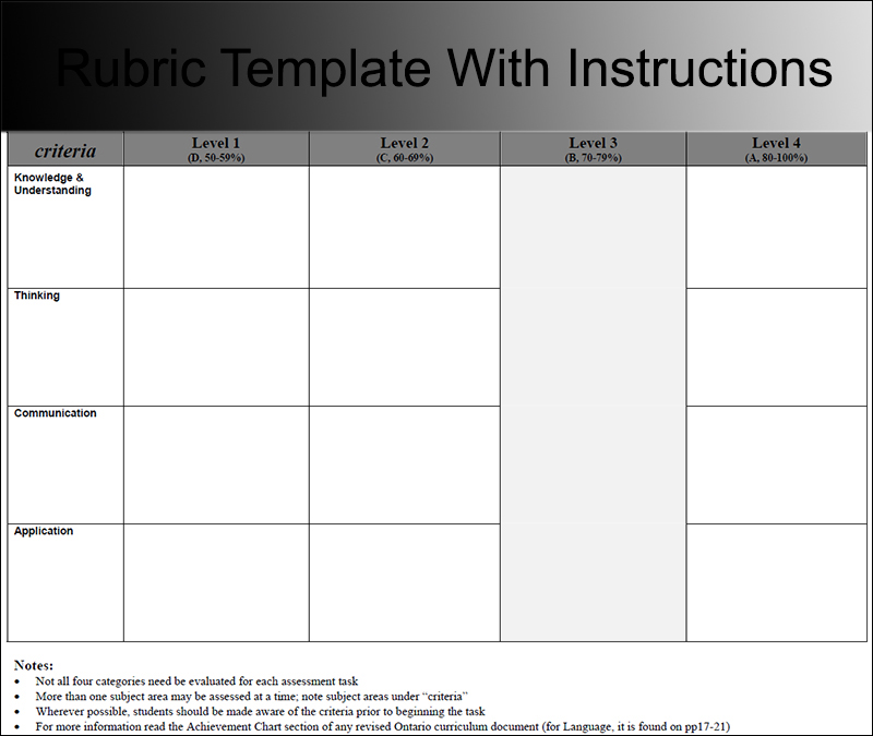 Rubric Template With Instructions