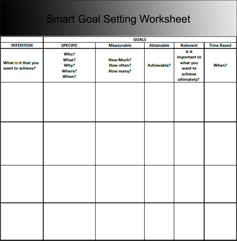 Smart Goal Setting Worksheet Template ...
