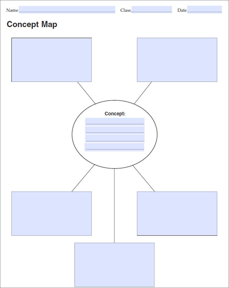 Concept Map Templates - Free Word, PowerPoint, PDF Documents |