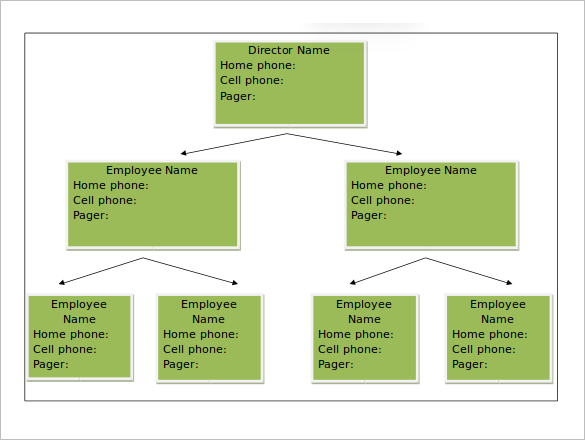 bcp call tree template - 15 phone tree template free word pdf excel documents