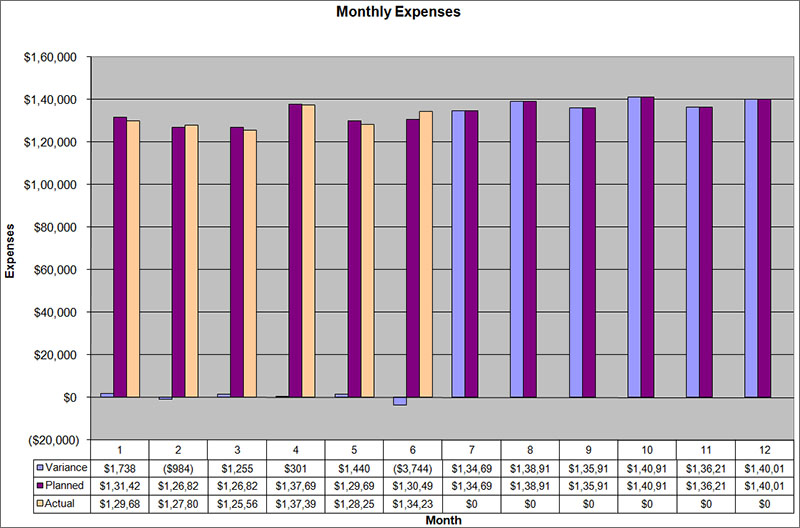 Expense Estimate Template