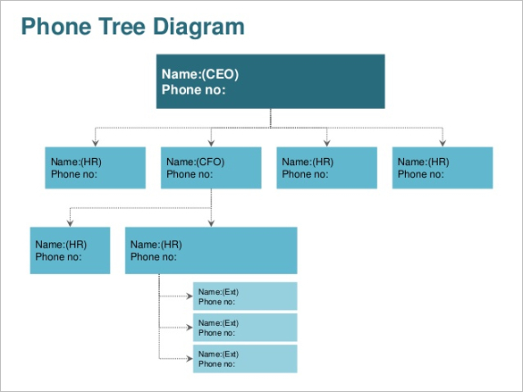 free-phone-tree-diagram-templates