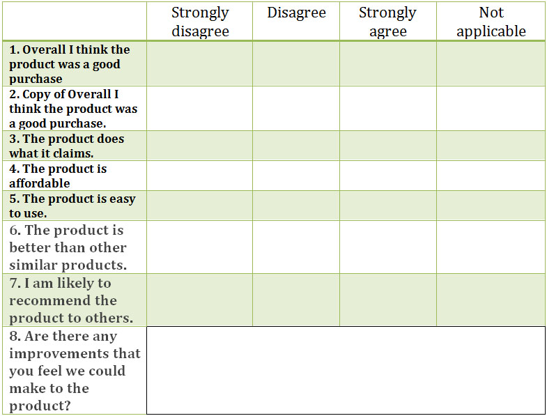 Likert Scale Template
