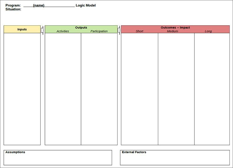 logic model template microsoft word - 47 logic model templates free word pdf documents