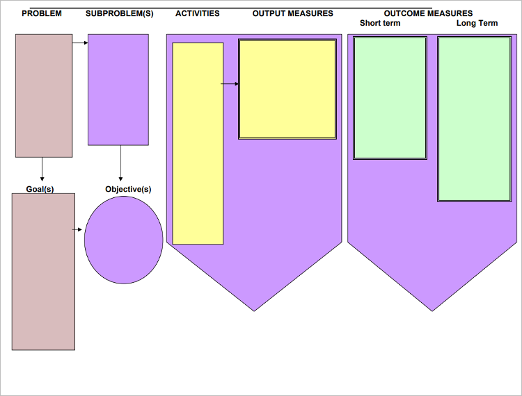 PDF Graphical Logical Model Template