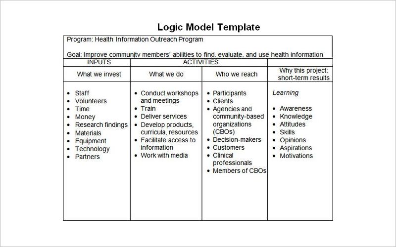 PrintableLogic Model Template