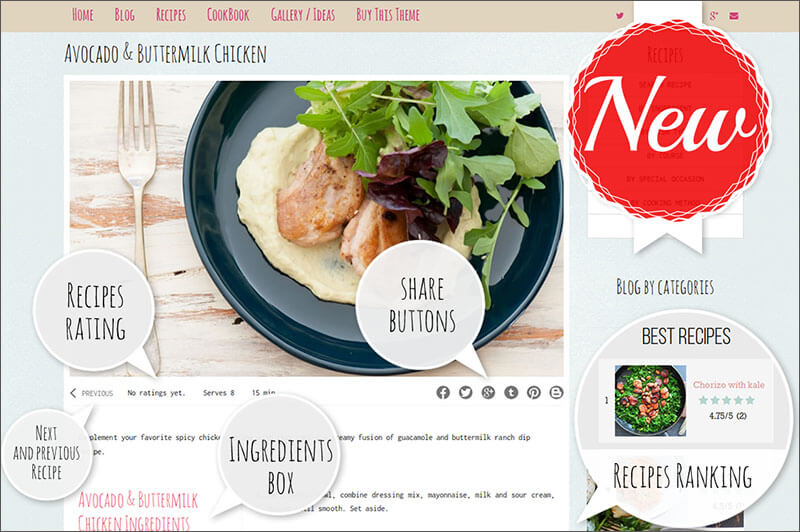 20 food blog themes free premium templates creative template food blog wordpress theme forumfinder Images