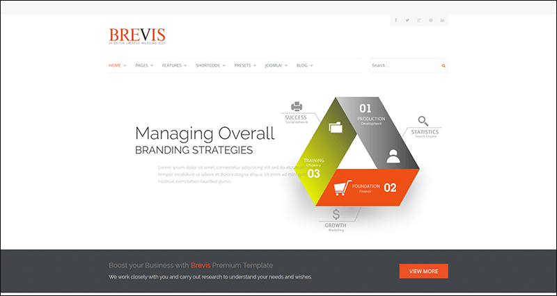 Brevis MultiPurpose Corporate Joomla Template