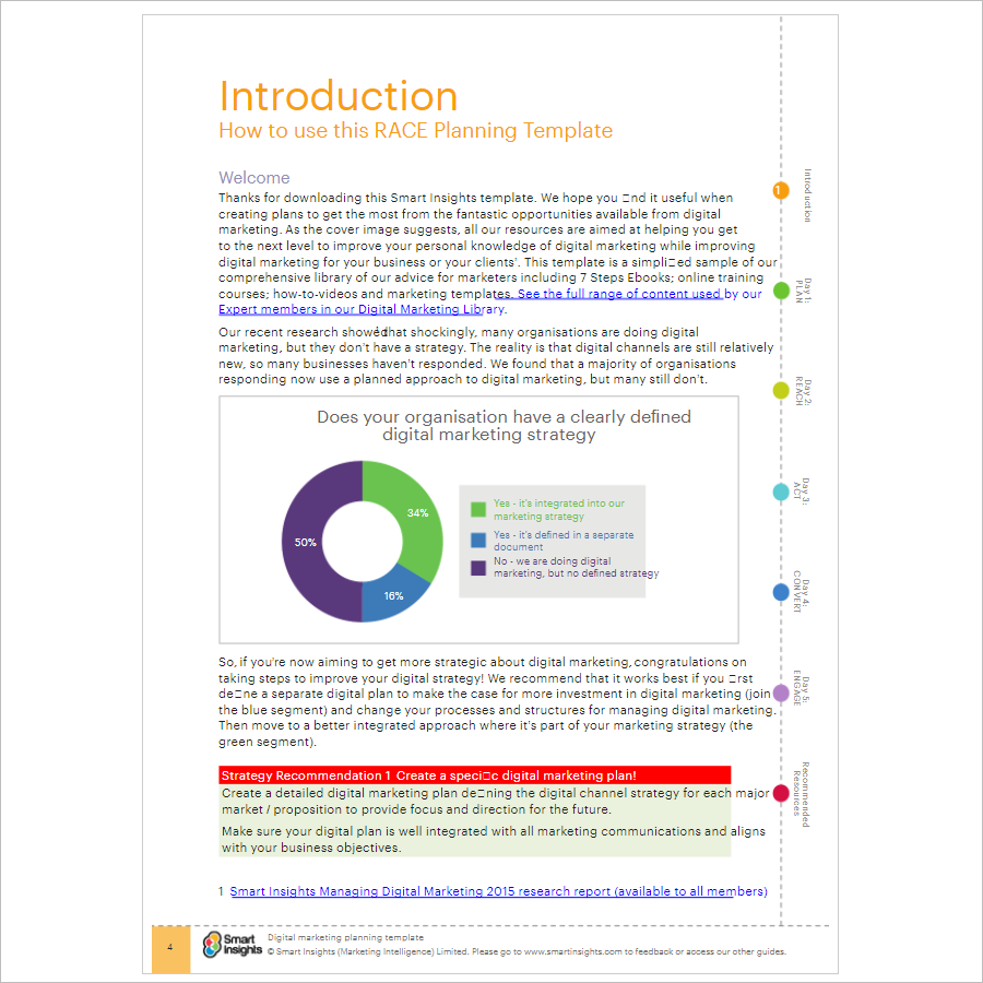 Digital Marketing Strategy Planning Template PDF