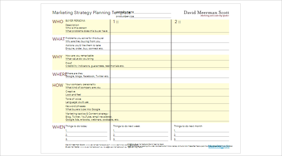 Direct Marketing Strategy Planning Template