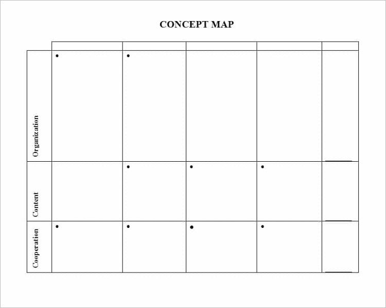 Concept Map Primary Template