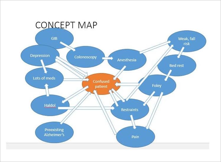 Creative Concept Map Template