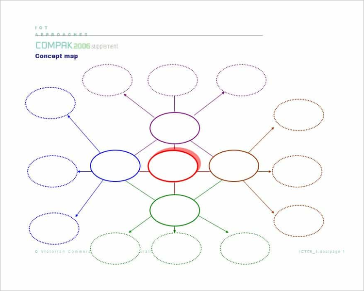 Education Concept Map Template