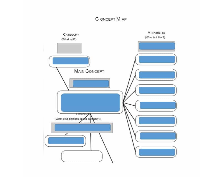 Modern Concept Map Design