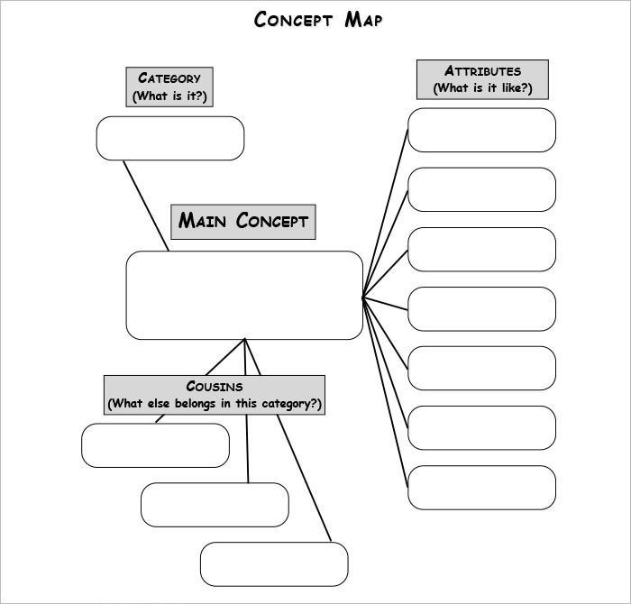 42 concept map templates free word pdf ppt doc examples for Conceptual site model template