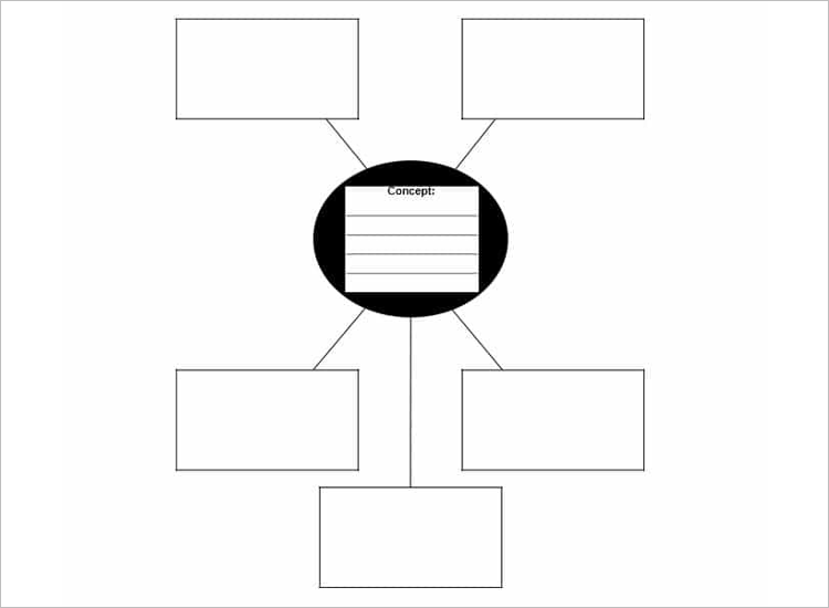 Printable Blank Concept Map Template