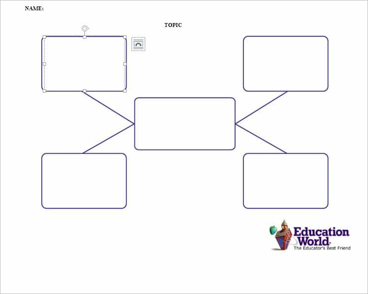 Printable Concept Map Template