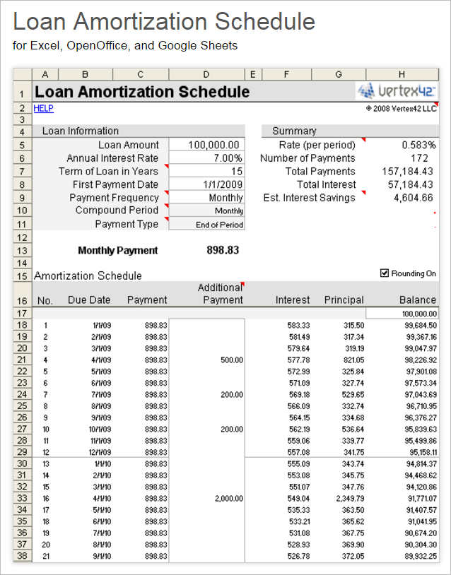 Excel Mortgage Loan Calculator Templates Free Pdf Formats