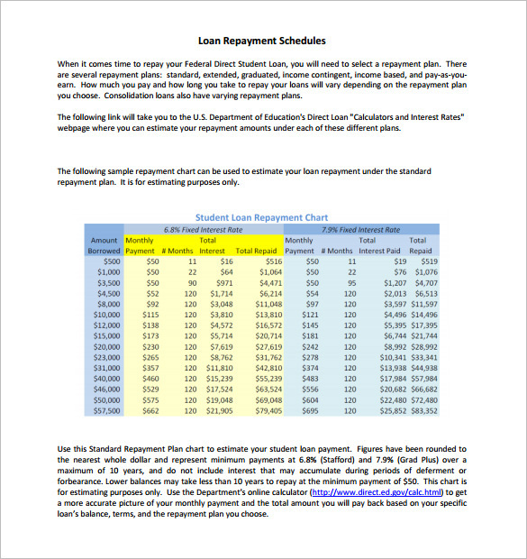 student-loan-excel-montgage-templates