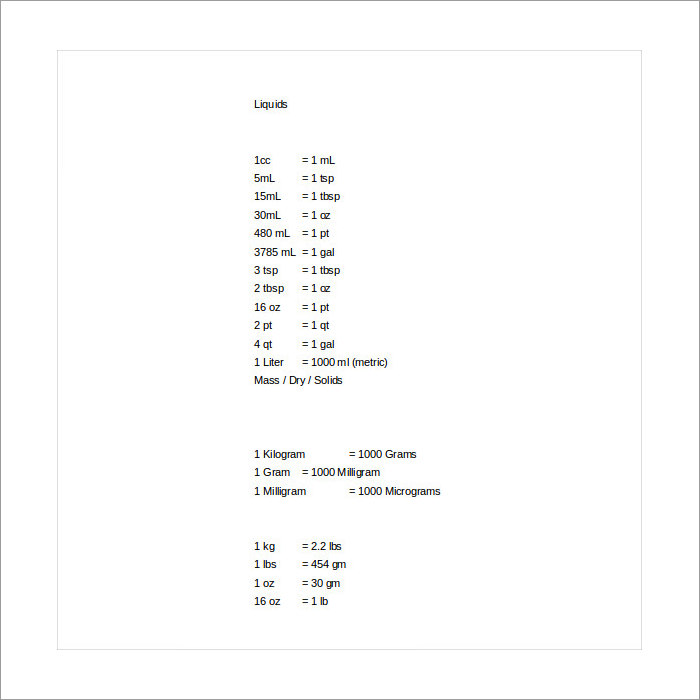 19 Metric Conversion Chart Templates Free Word Pdf Formats