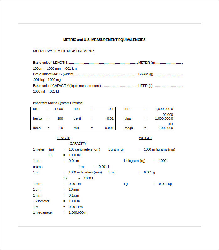 Sample Metric Weight Conversion Chart Template
