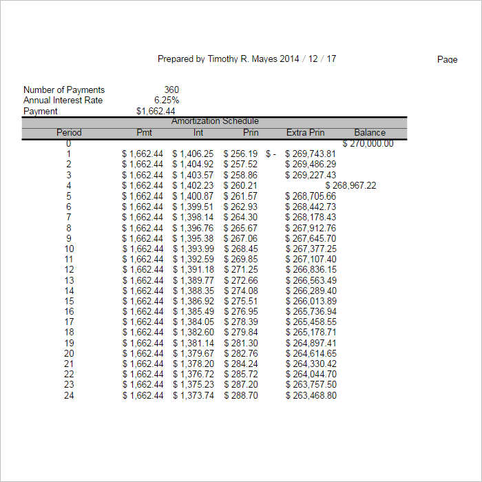 Amortization Schedule Calculator Templates - Free Excel, Pdf