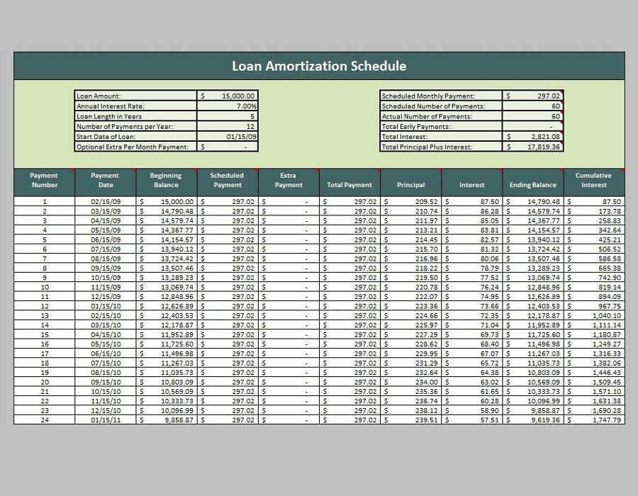 amortization-schedule-templates