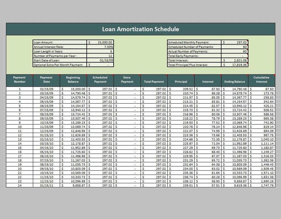 amortization-schedule-templates