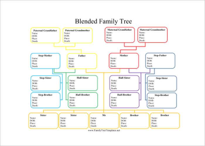 Blended Family Tree Template Format