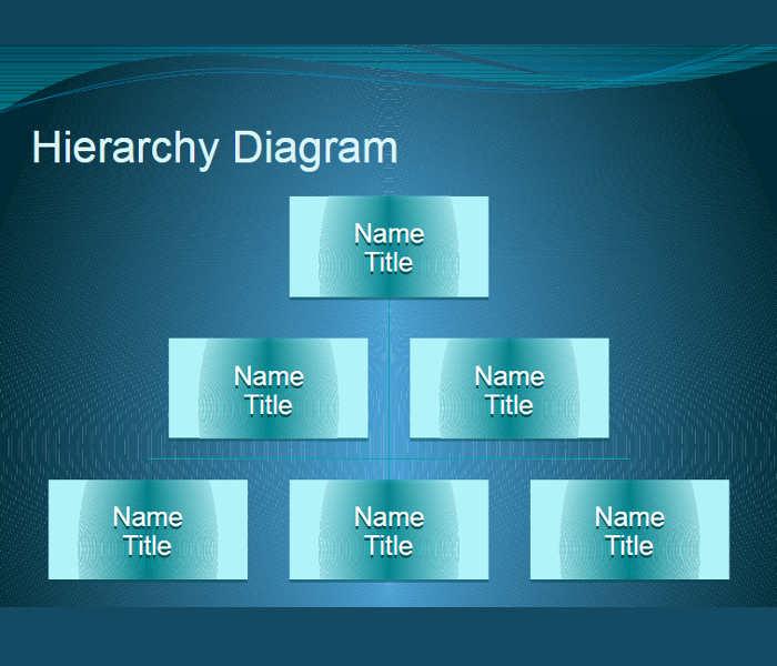company-organization-chart-templates