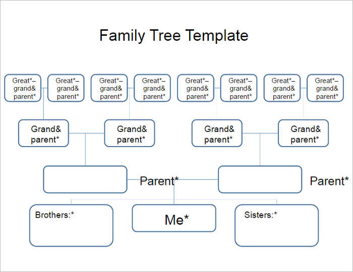templates for family tree charts - 18 family tree templates free ppt excel word formats