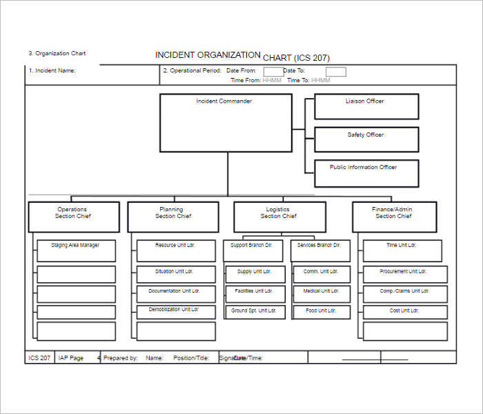 107 organizational chart templates free word excel formats for Organizational chart template doc