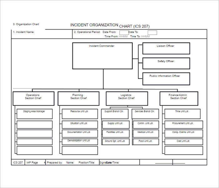 ics-organizational-chart-templates