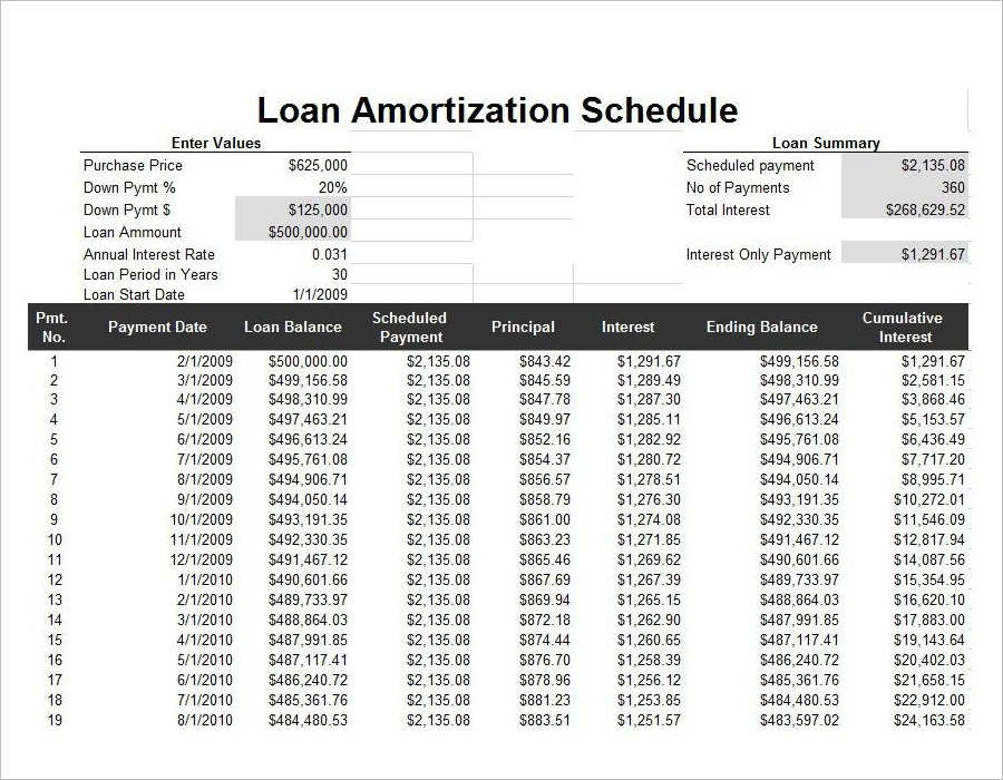 loan-amortization-schedule-templates